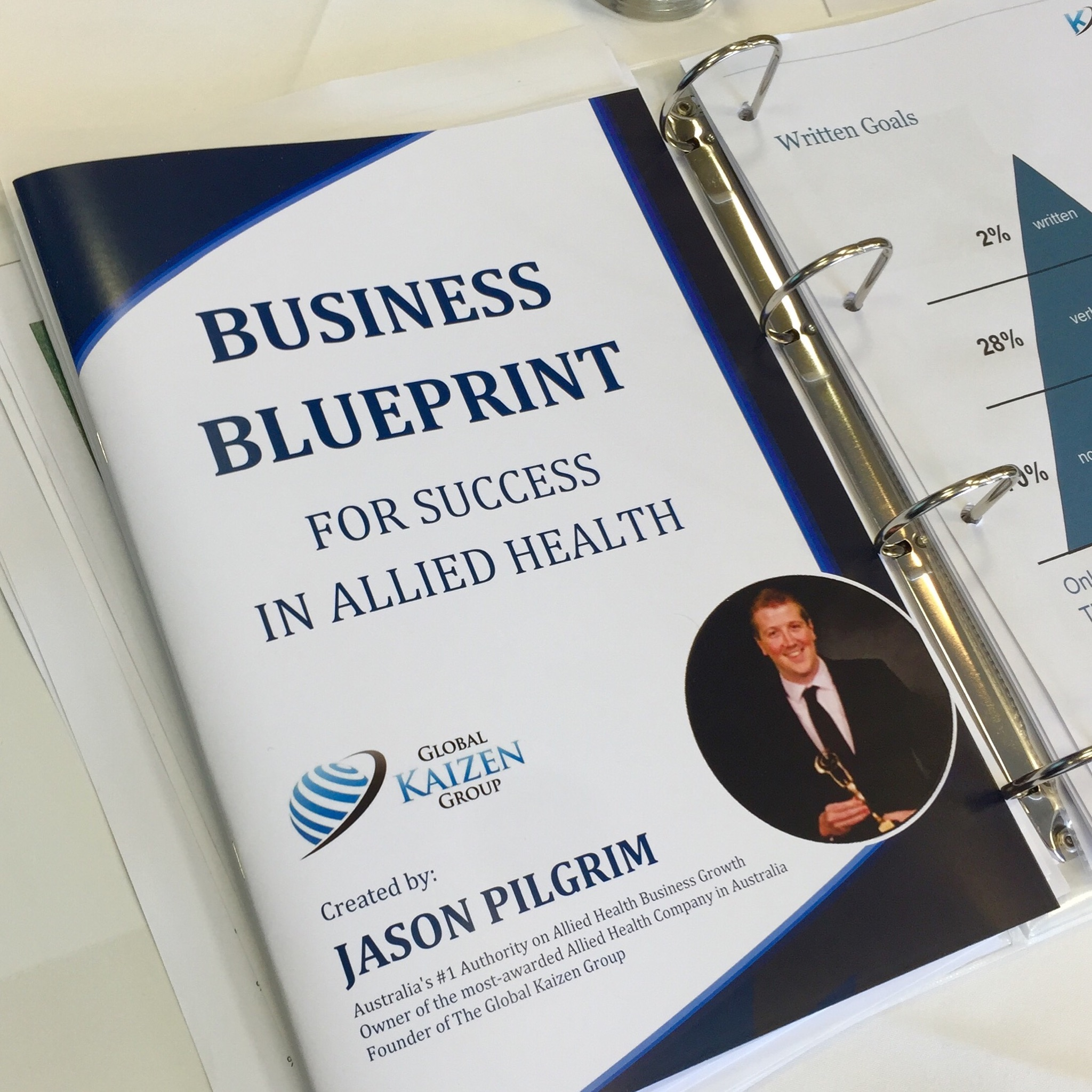 Business blueprint this business blueprint for guaranteed business success in allied health has been the recipient of four international business awards and has seen jason malvernweather Image collections